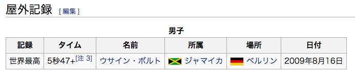 記録 世界 50 メートル 100年で1秒短縮…陸上男子100メートル世界記録の変遷|【SPAIA】スパイア