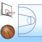 東京五輪の新種目競技:3人制バスケットボール – どんなスポーツでしょうか?